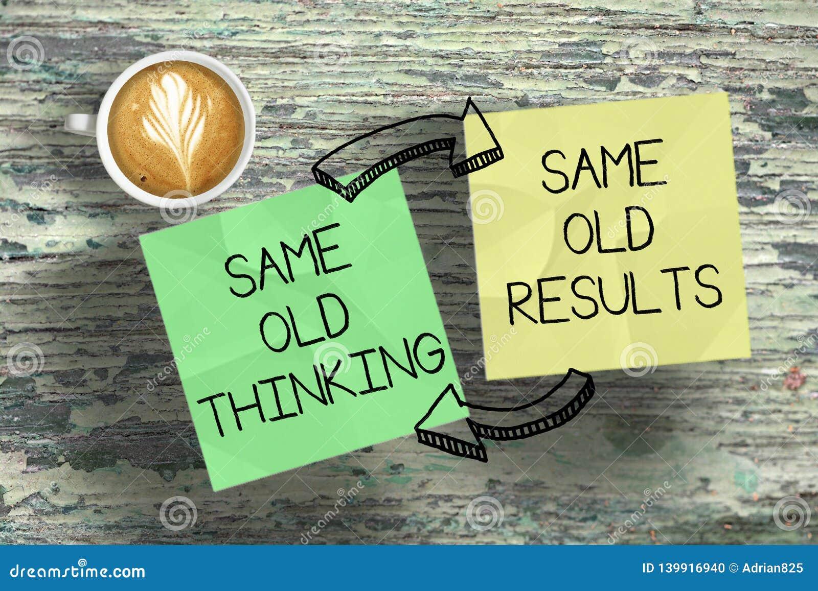 Lo stesso vecchio pensiero genera gli stessi vecchi risultati deludenti, concetto dell insieme di mente