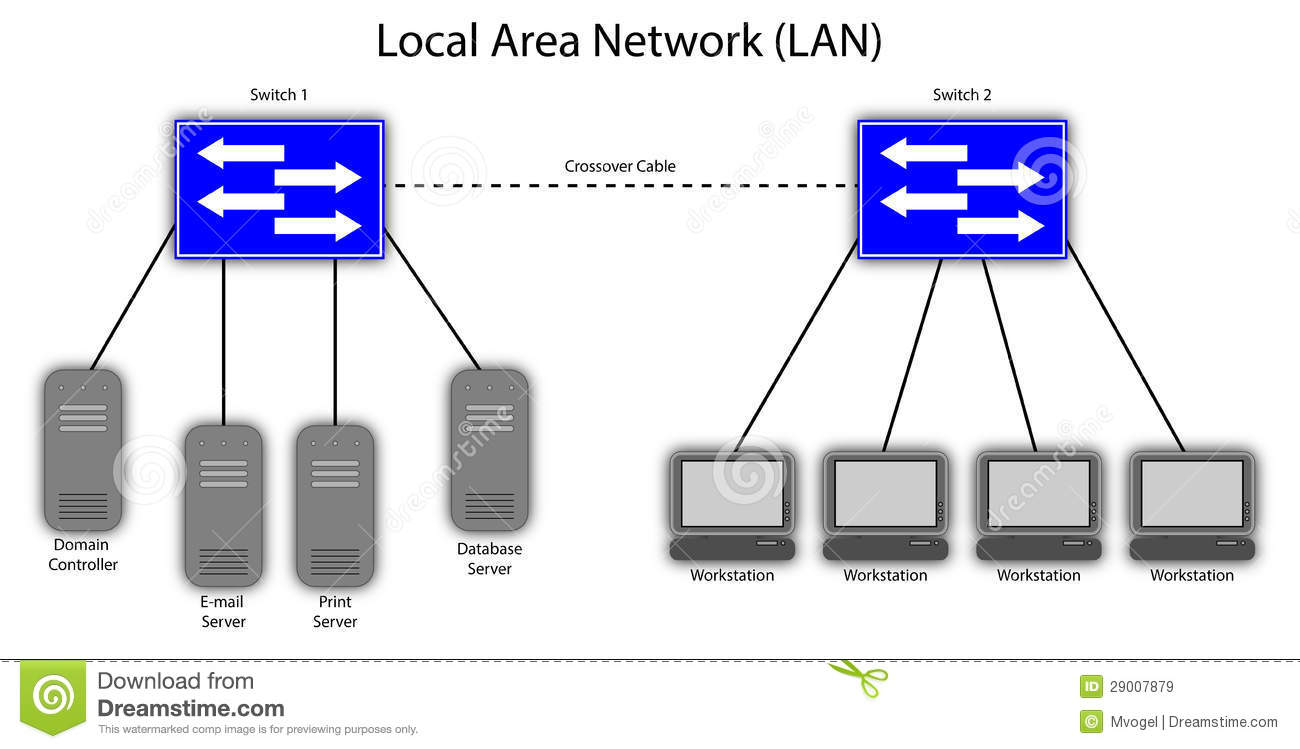 Local area network diagram stock illustration image of royalty free stock photo download local area network diagram sciox Images
