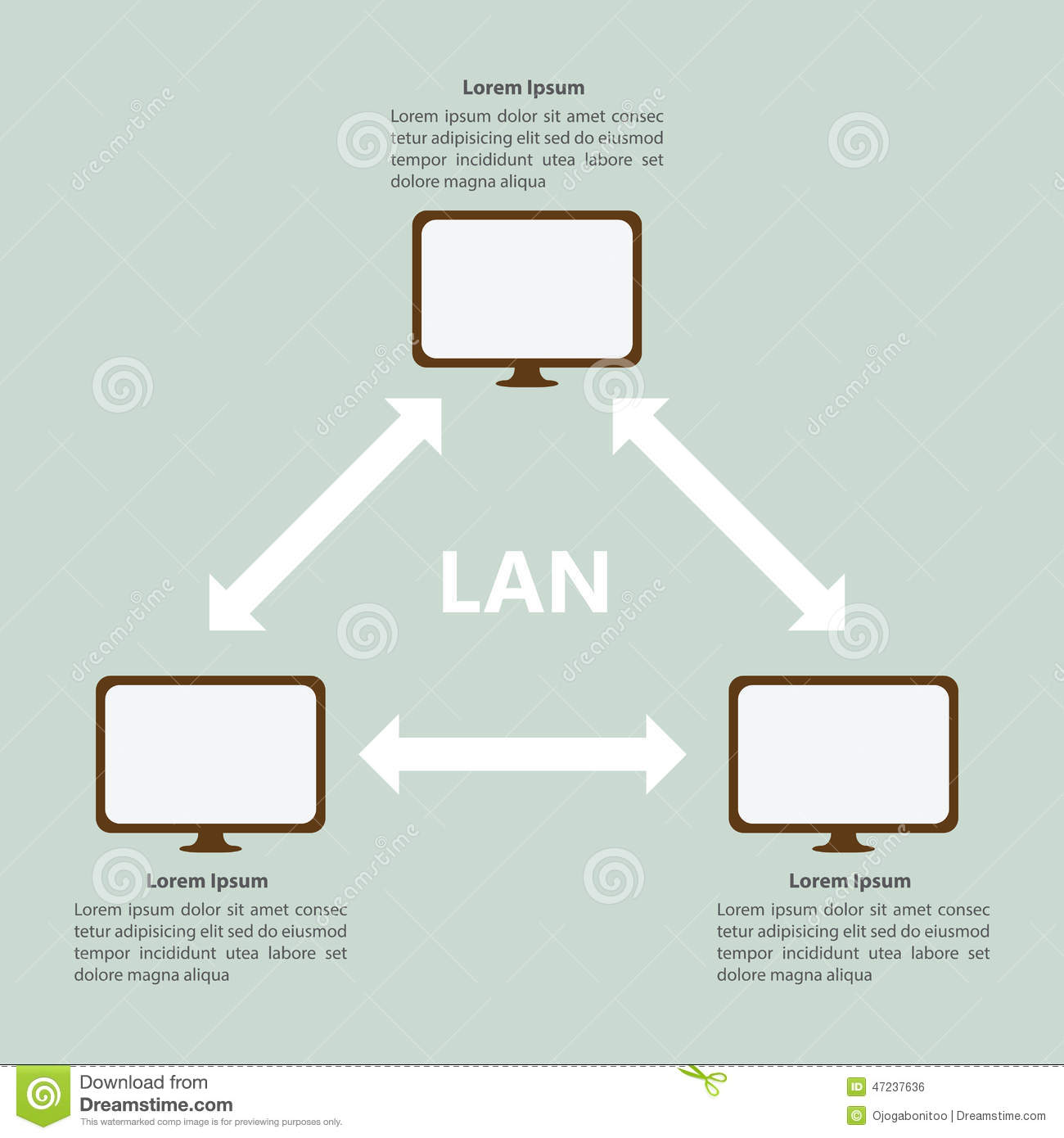 collection lan network diagram examples pictures   diagramslan network diagram examples photo album diagrams
