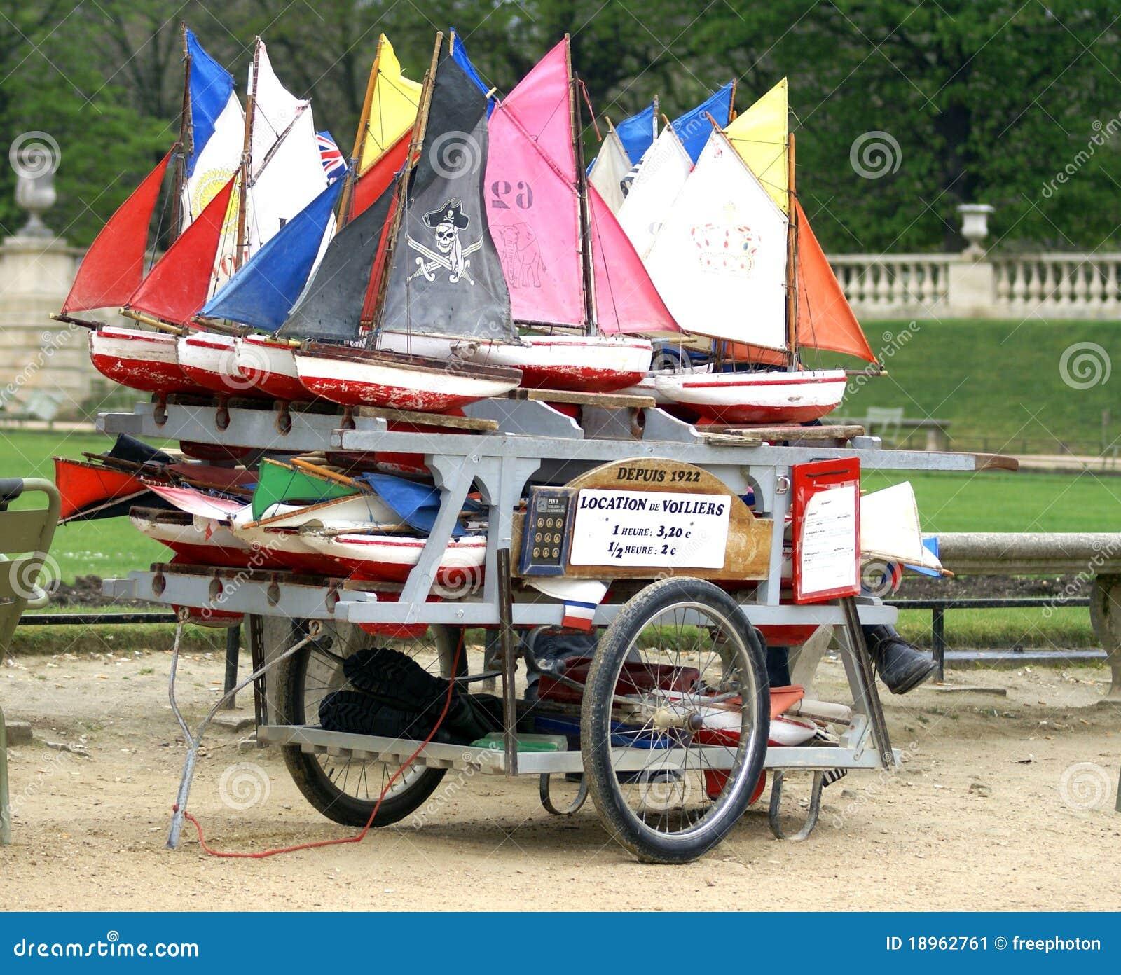 Location des bateaux de jouet dans jardin du luxembourg for Buvette des marionnettes du jardin du luxembourg