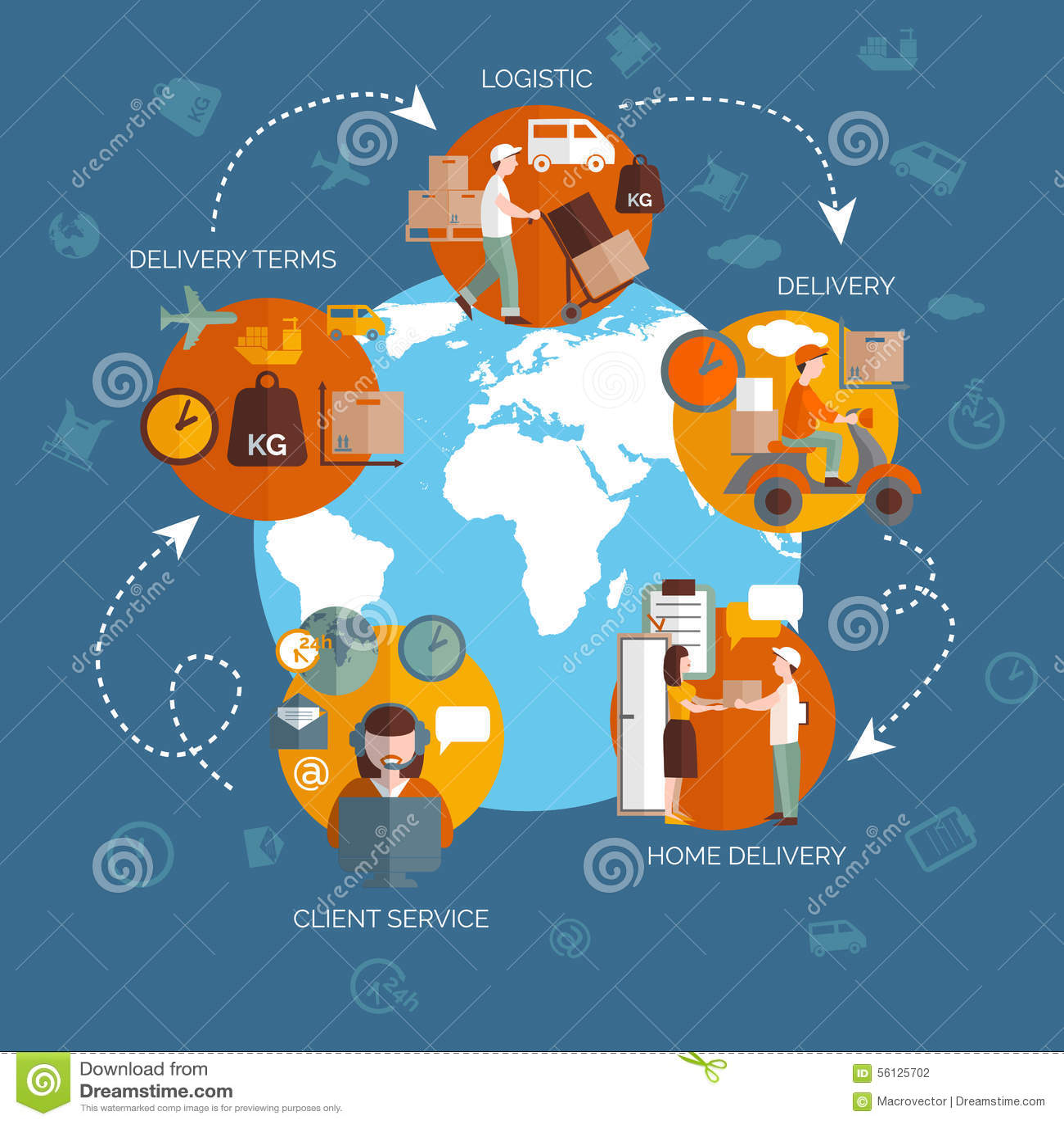 logistics design Logistics management professionalization guide  tillman, barry, human factors design handbook (2d  6 logistics in the system design and development 6.