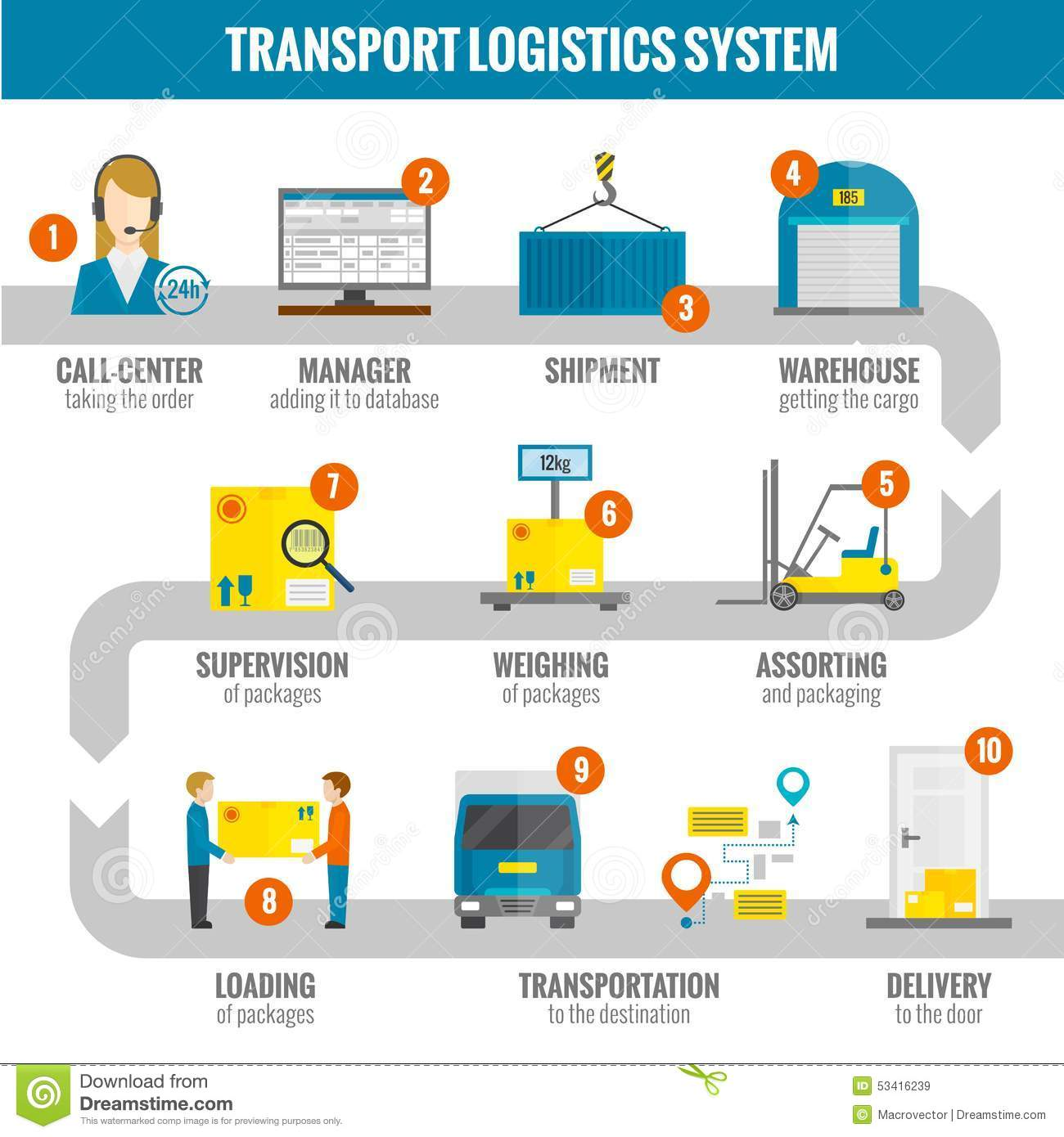 Logistic Infogaphic Set Stock Vector Image 53416239