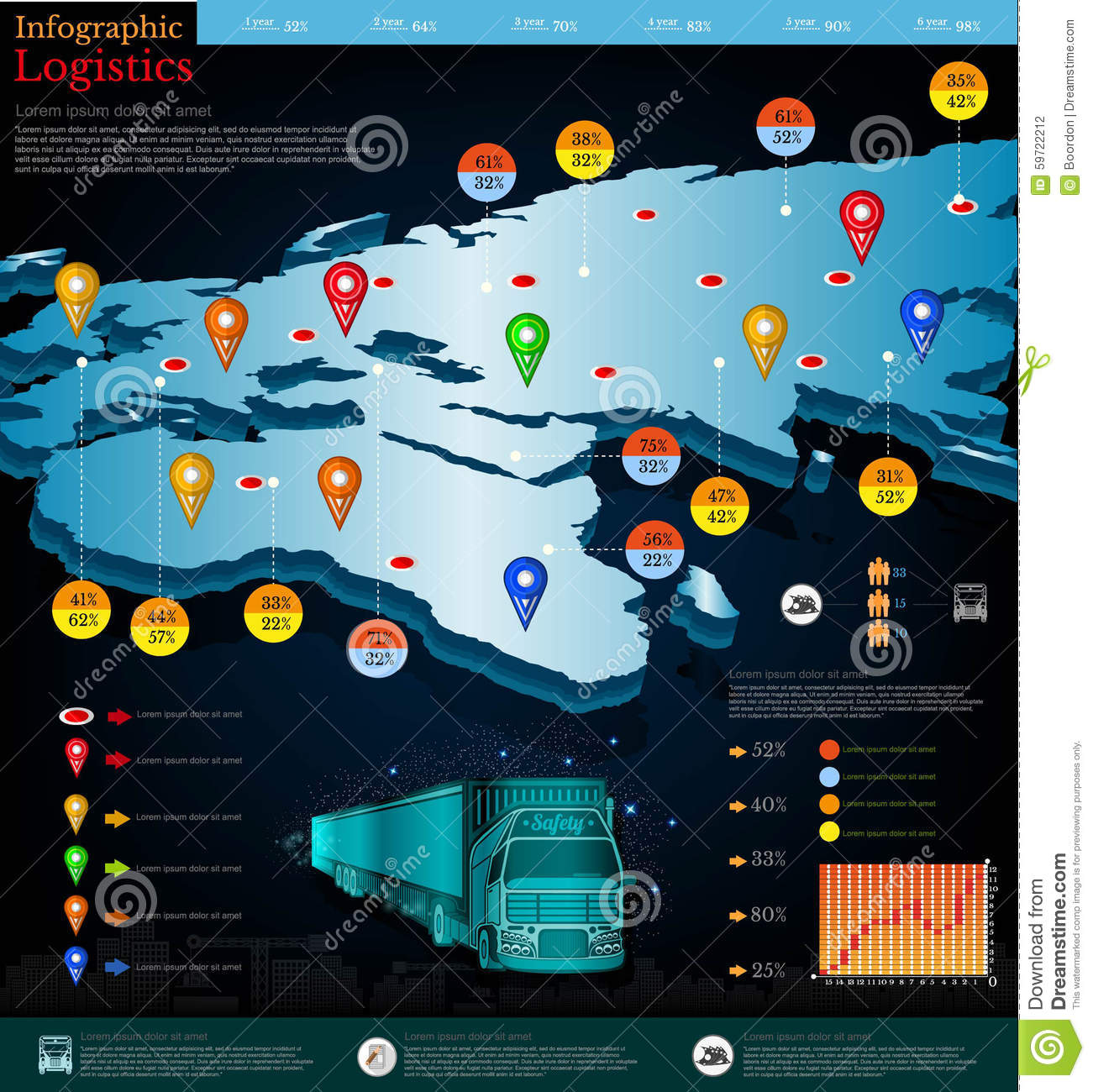 Logistic Infographic. Map Of Europe And Russia With Different Info ...