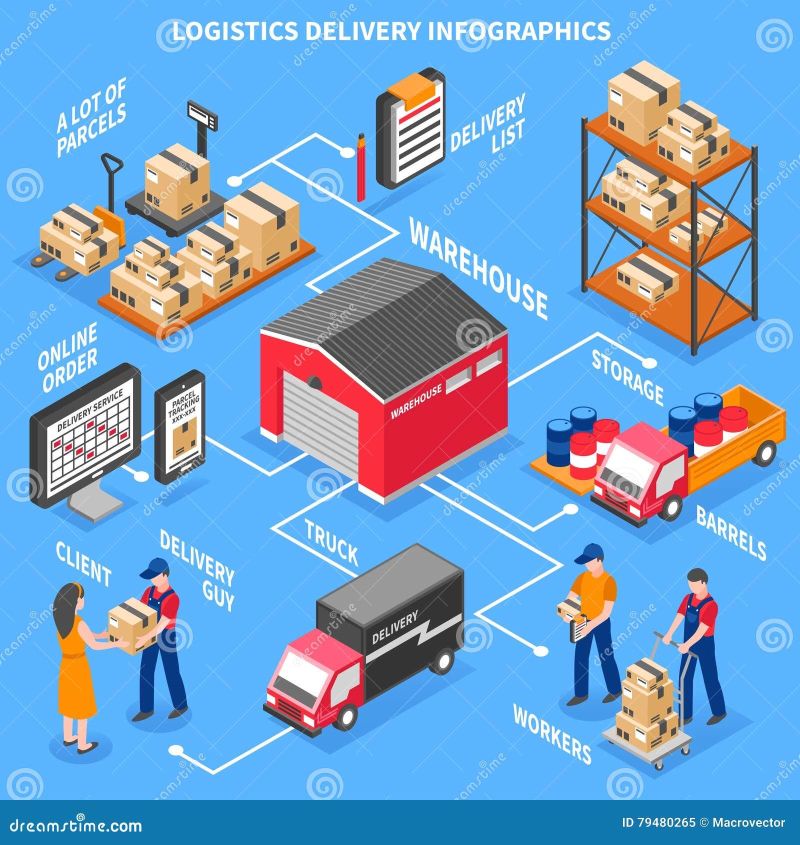 Warehouse Isometric Infographics Cartoon Vector