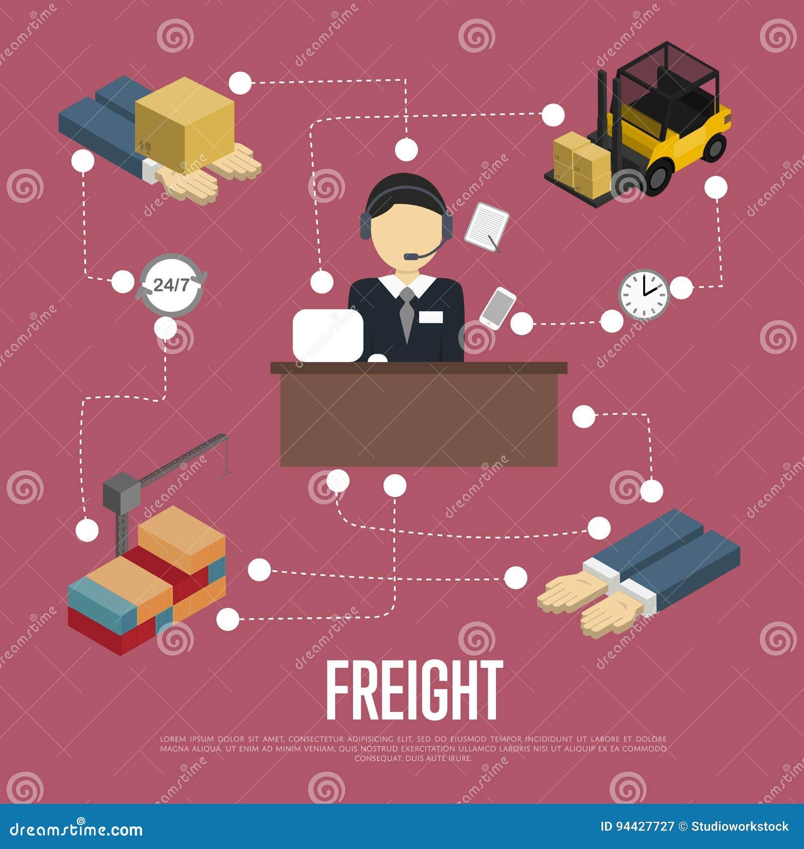 Logistics And Freight Shipment Flowchart Stock Vector - Illustration