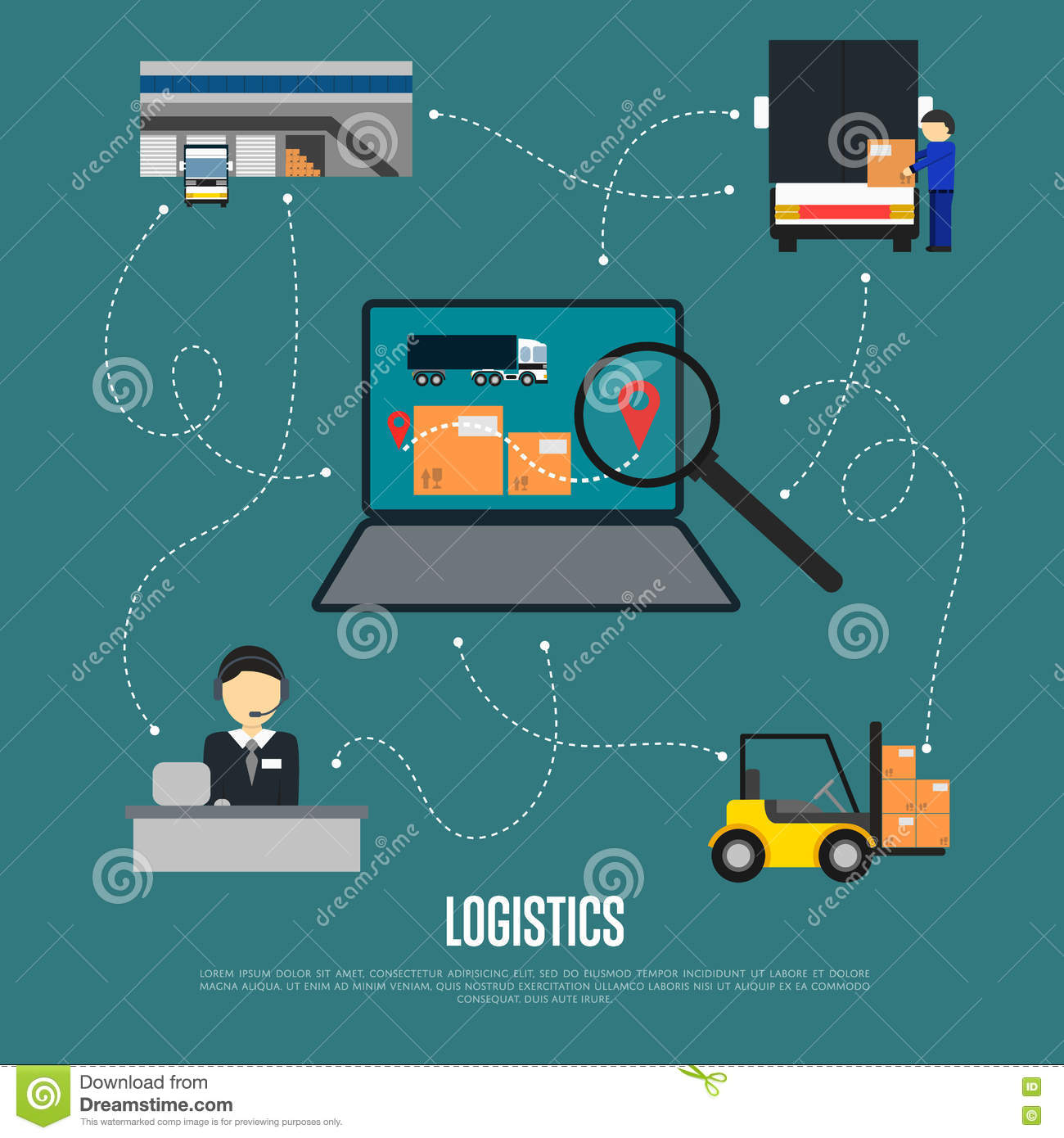 Logistics and freight shipment flowchart
