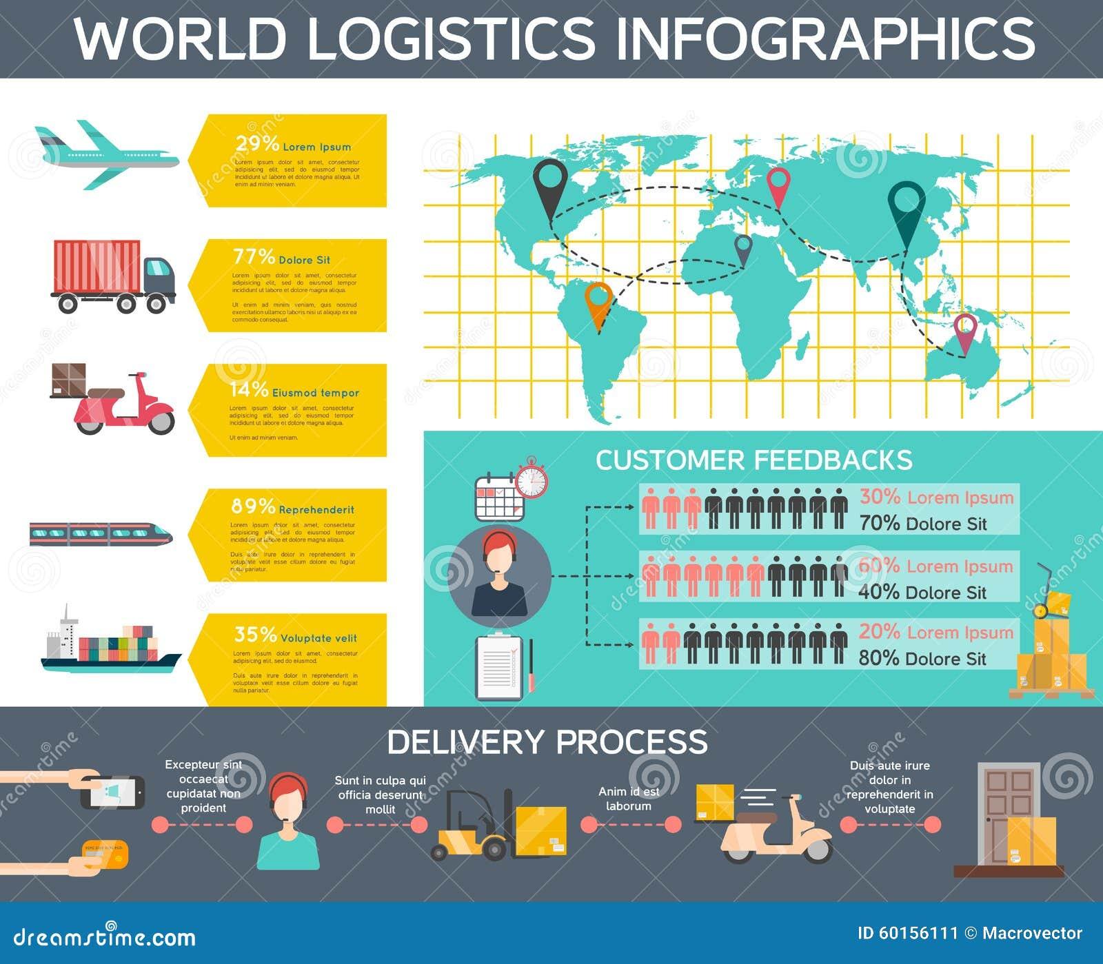 Logistics Infographic Set Stock Vector Illustration Of