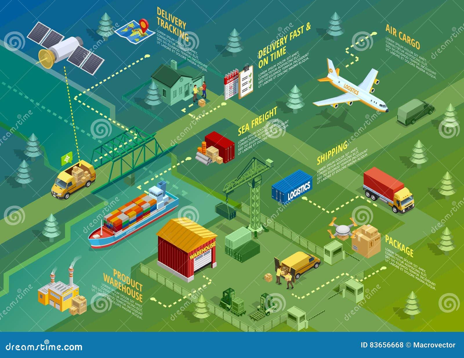Logistik isometriska Infographics