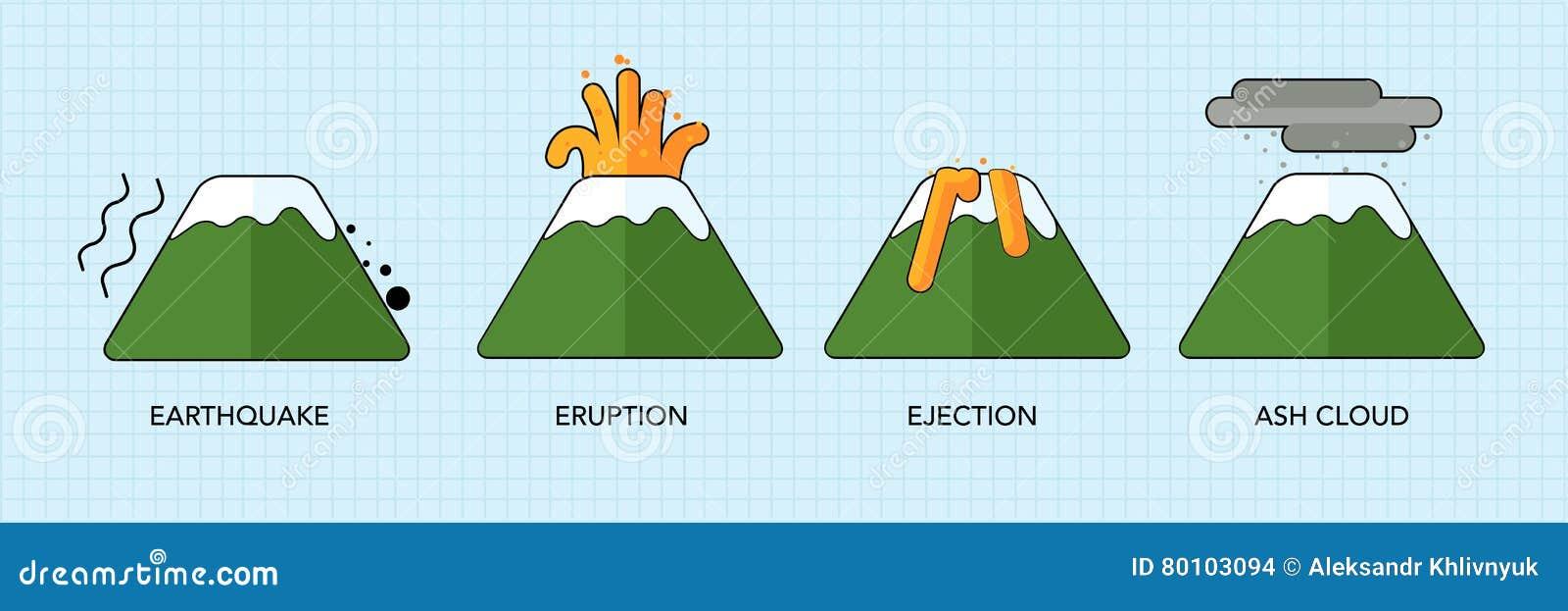 Logotipo da erupção do vulcão, ilustração no fundo branco