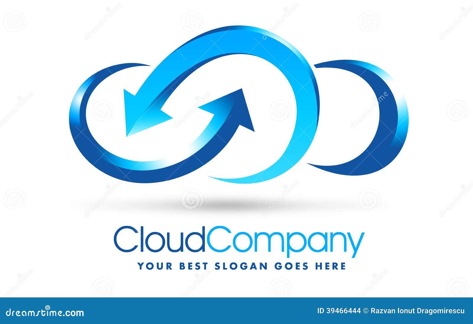 Logotipo de la nube