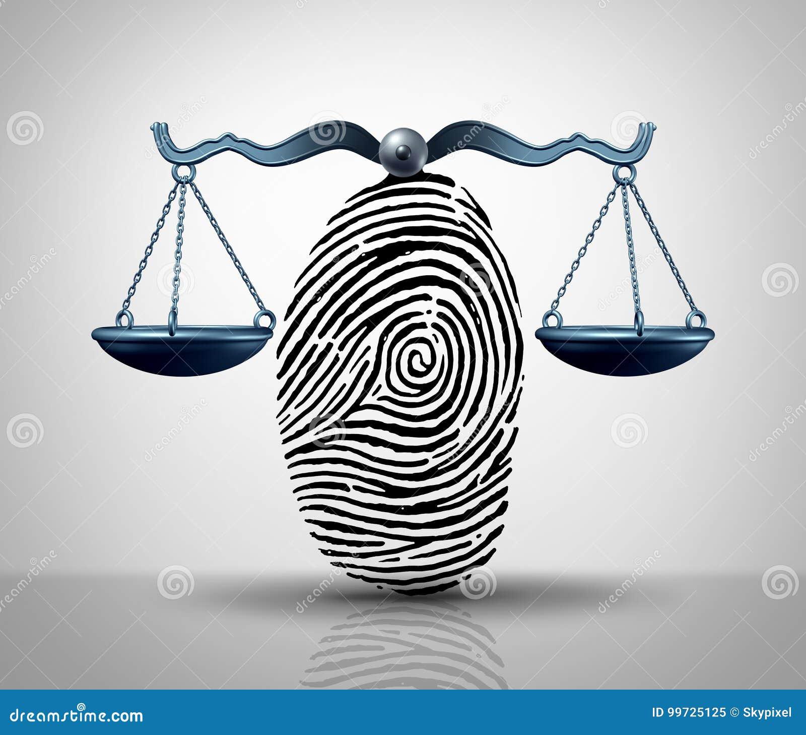 Loi d identité