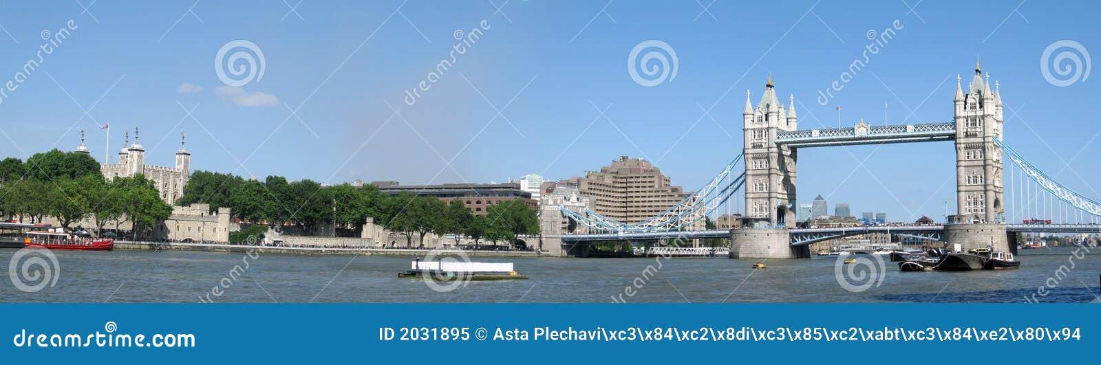 London historyczną panorama