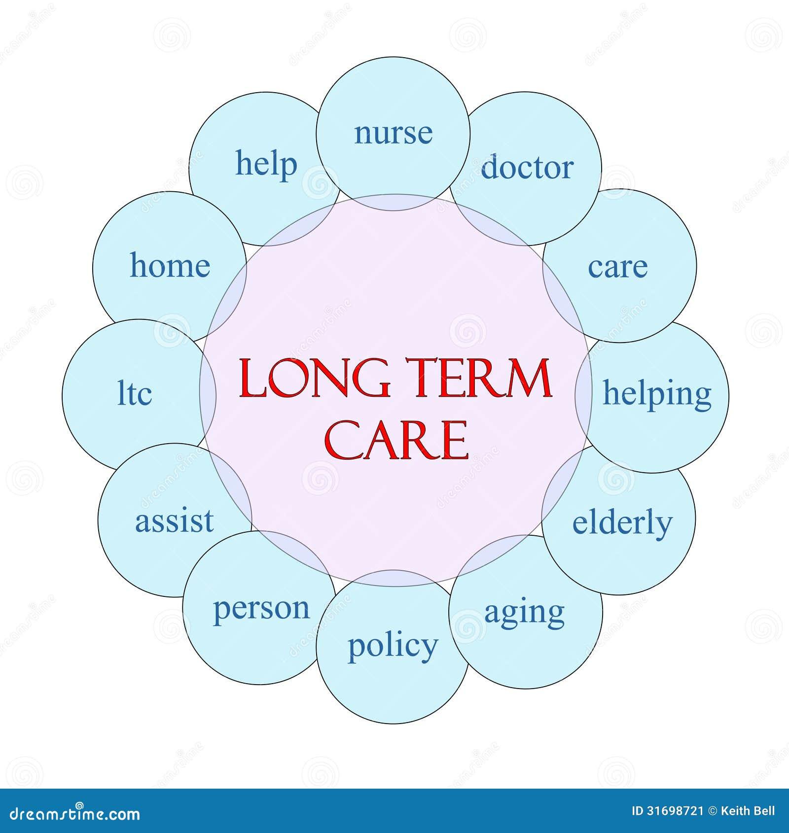Long Term Clip Art : Long term care clip art seniorsnetwork