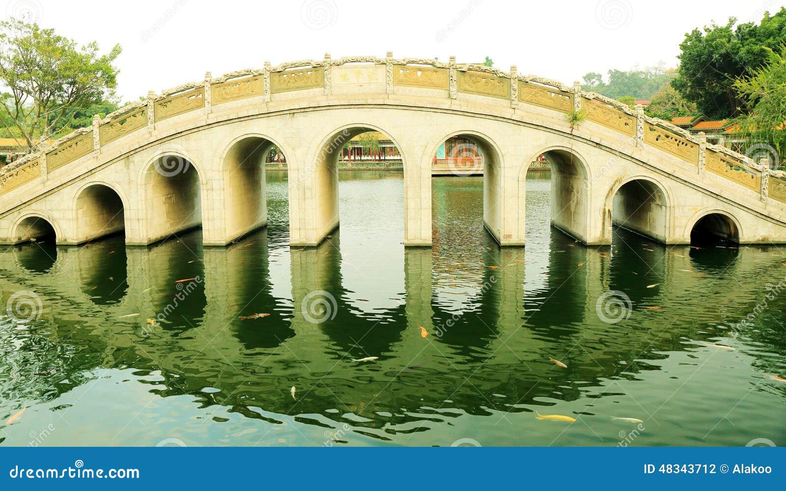 Los chinos tradicionales arquean el puente en el jardín chino antiguo, puente clásico asiático del arco en China