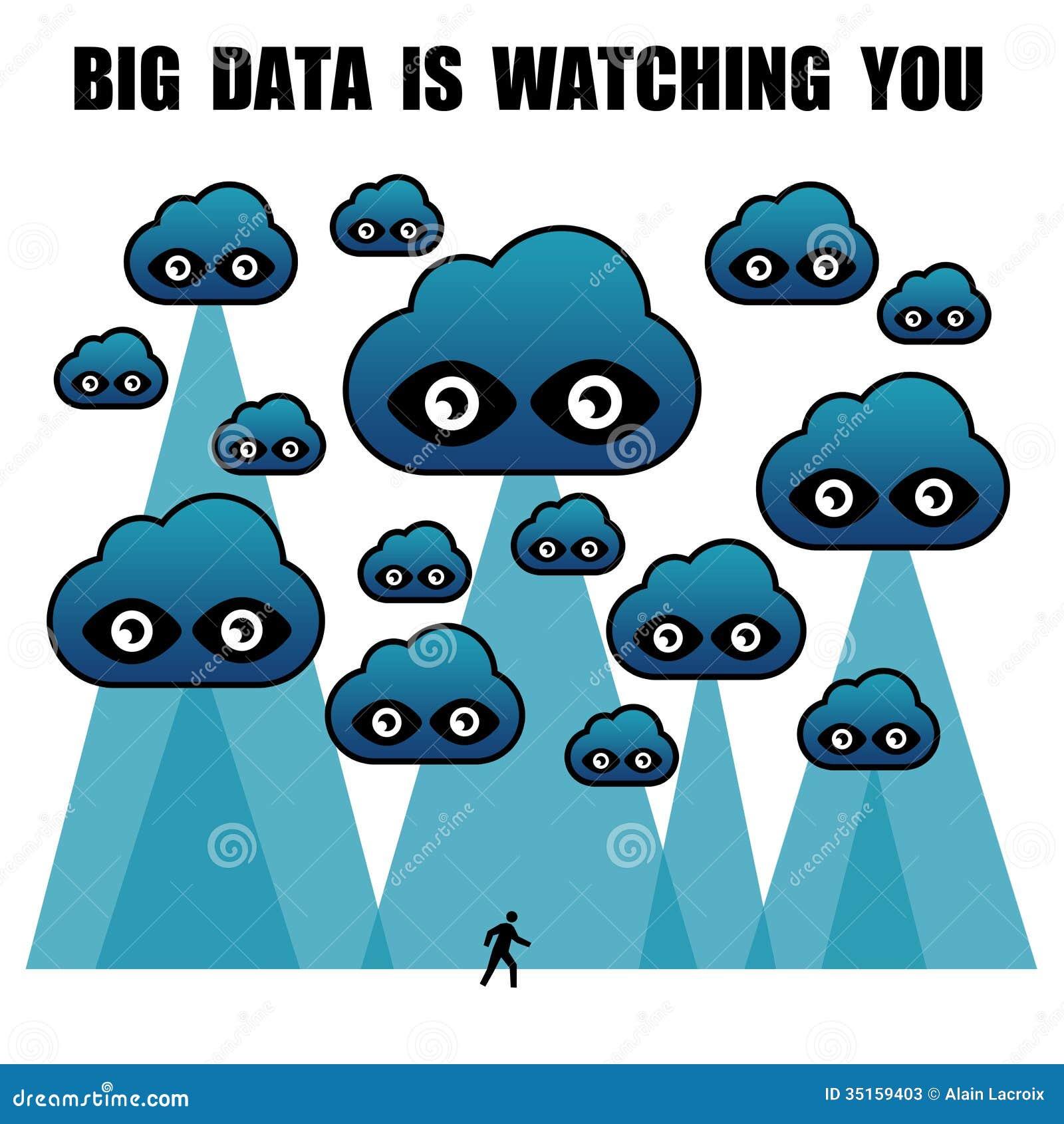 Los datos grandes le están mirando