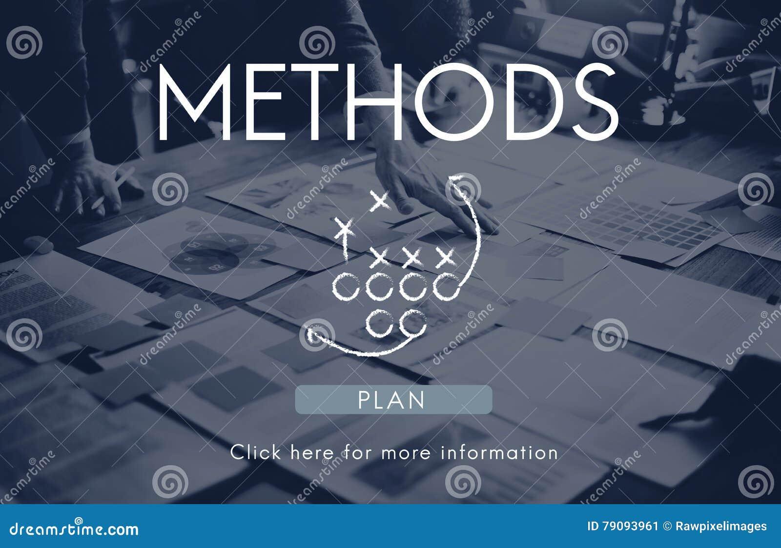 Los métodos logran concepto de sistema del procedimiento del acercamiento