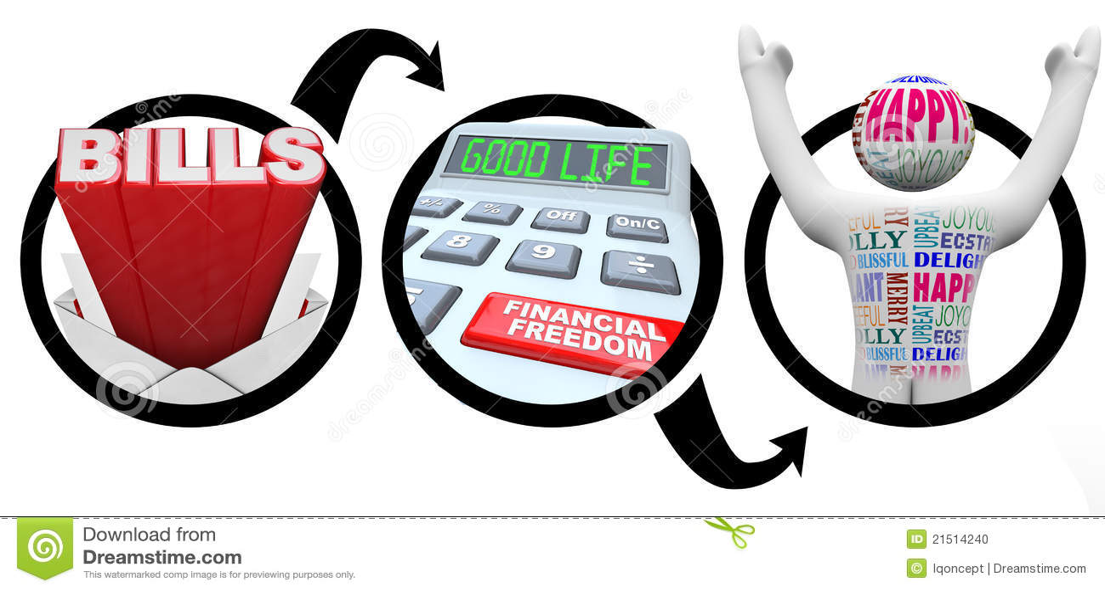 Los pasos de progresión a las cuentas financieras de la libertad reducen deuda