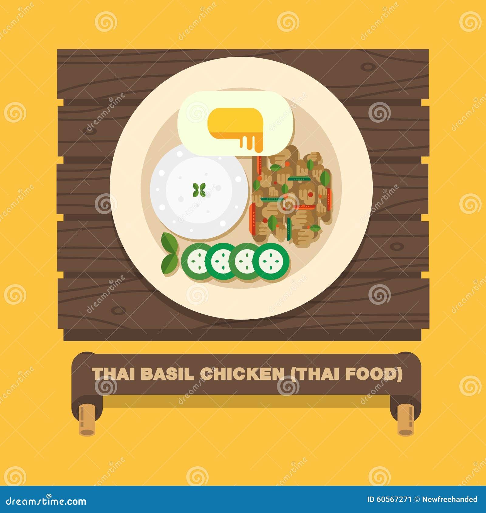 Los Platos Nacionales De Tailandia, Basil Chicken Tailandés (gai De ...