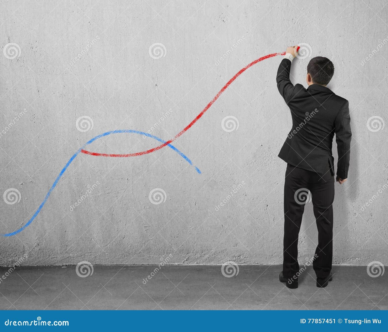 Los segundos conceptos de la curva