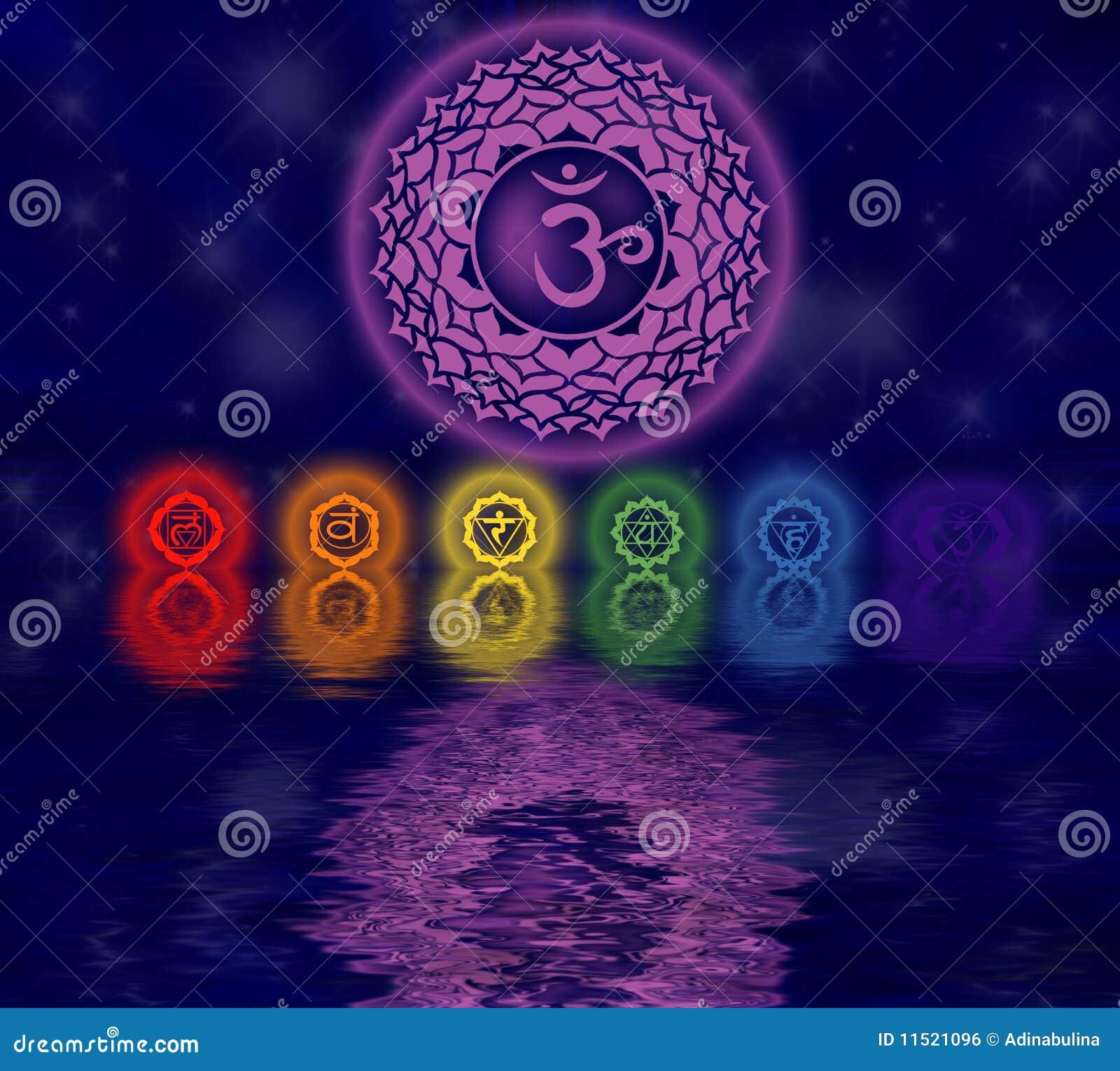 Los siete chakras