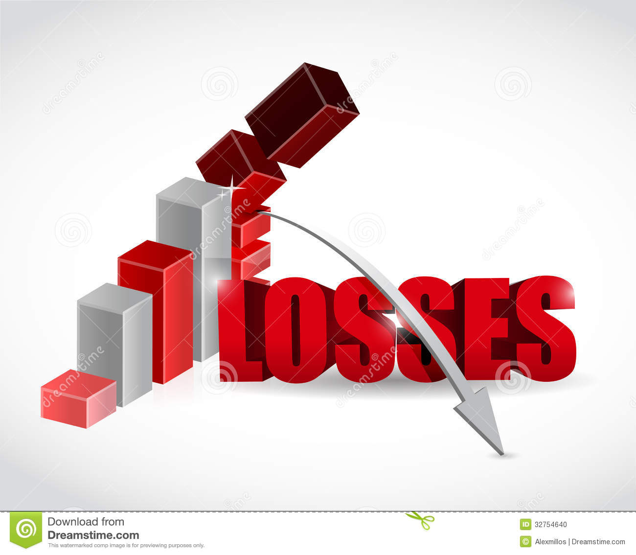 Losses for Option Buyers