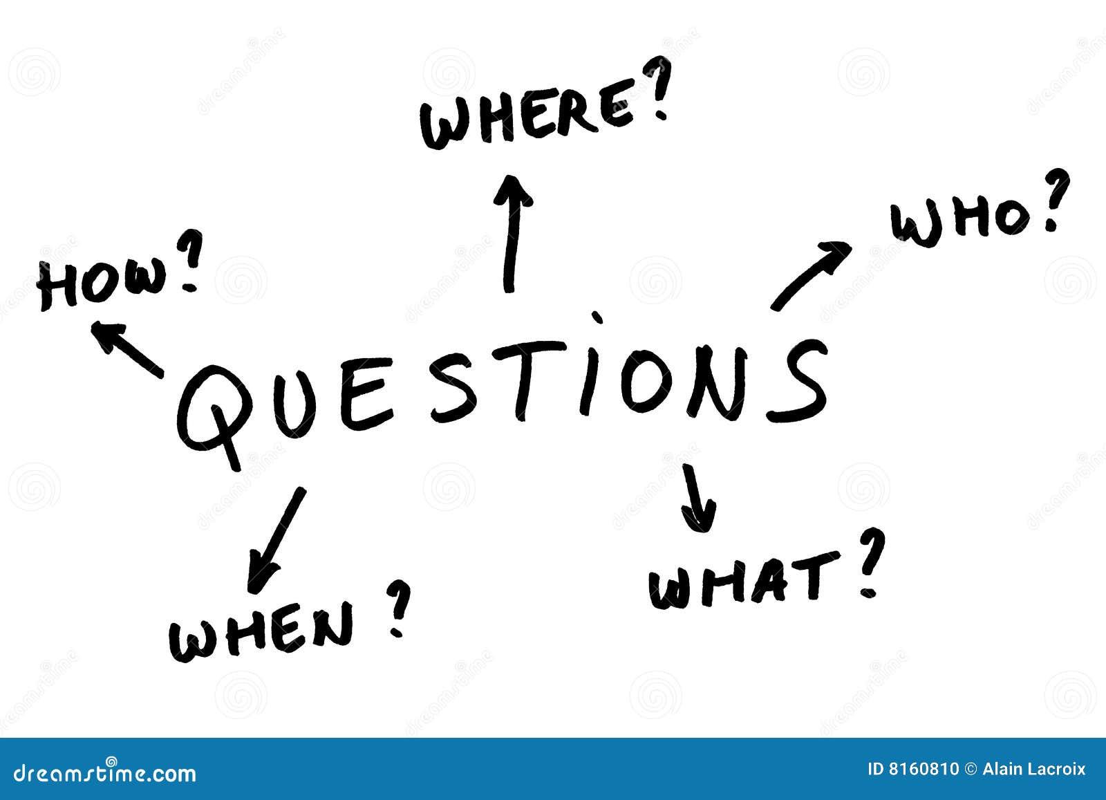Lotes das perguntas