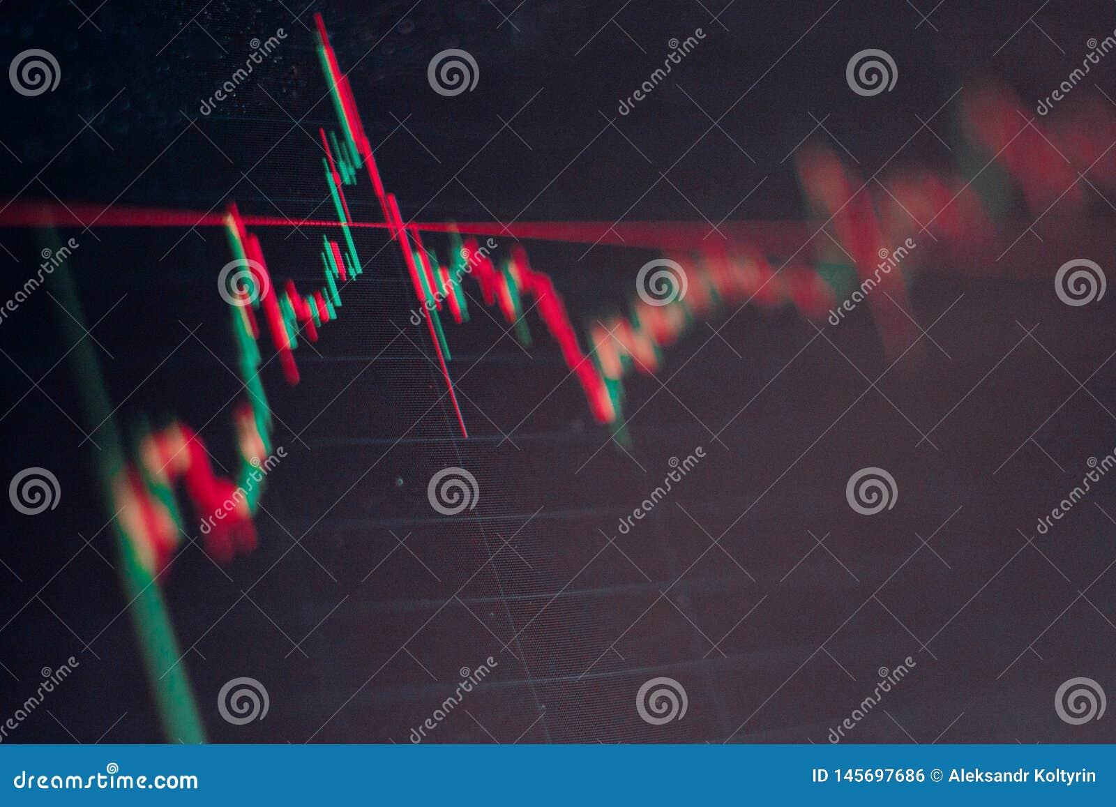 Lotność cryptocurrency pojęcie Świeczki mapa spadek ceny na giełda papierów wartościowych i wzrost