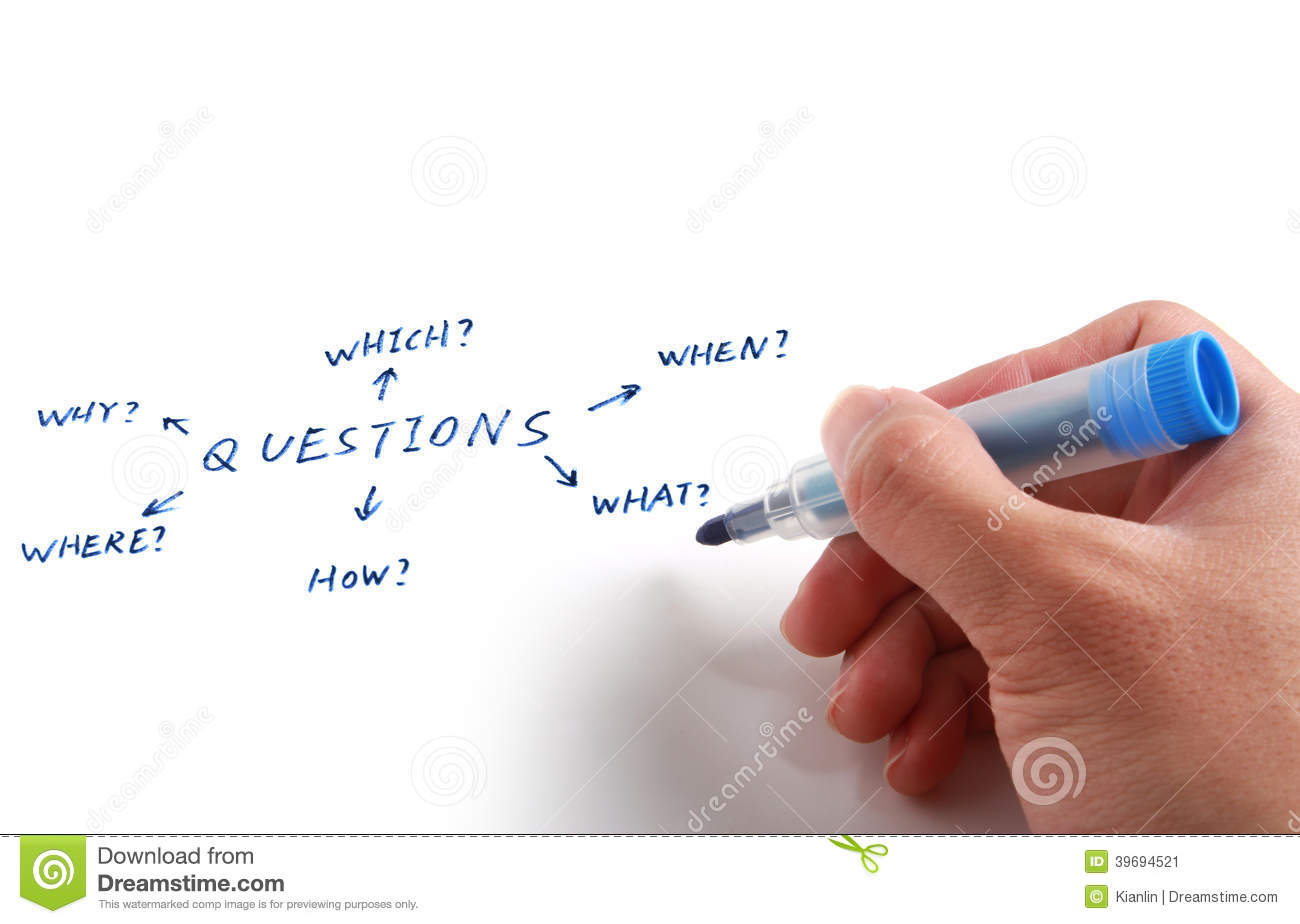 unanswerable questions an analysis of The question mark is a leading provider of free information to guide school thinking about questions and questioning.