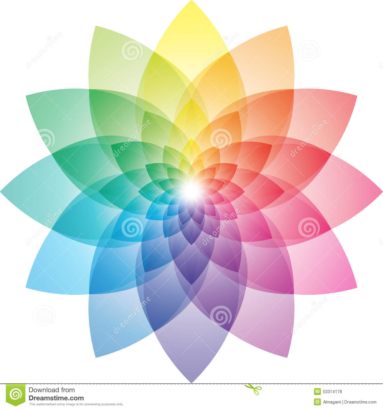 Lotus Flower Color Wheel Stock Vector Illustration Of Blue 53314178