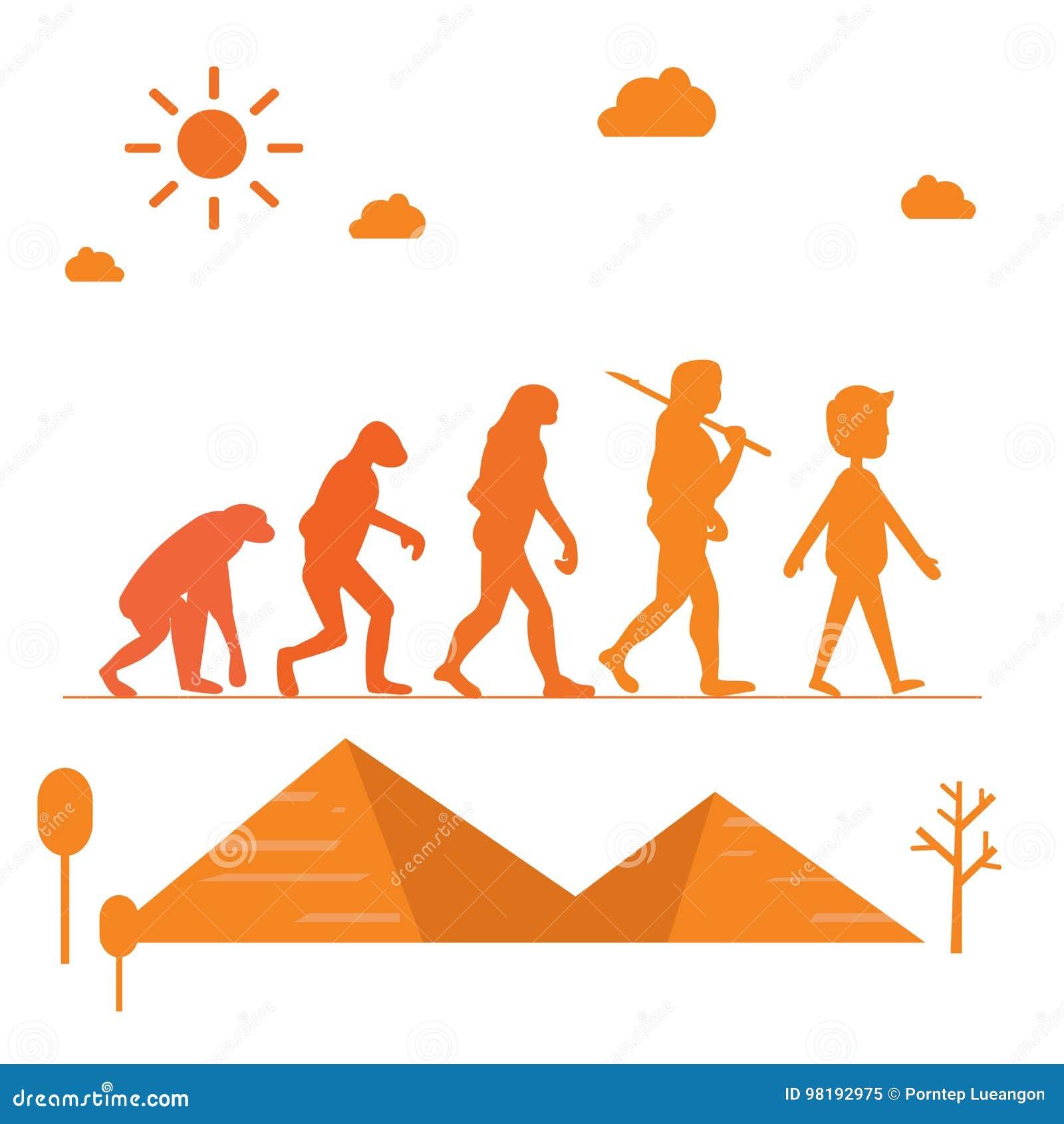 Ludzka ewolucja Sylwetka postępu przyrosta rozwój