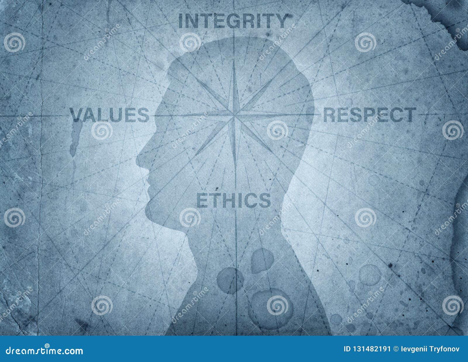 Ludzka głowa i cyrklowi punkty etyki, prawość, wartości, szacunek Pojęcie na temacie biznes, zaufanie, psychologia