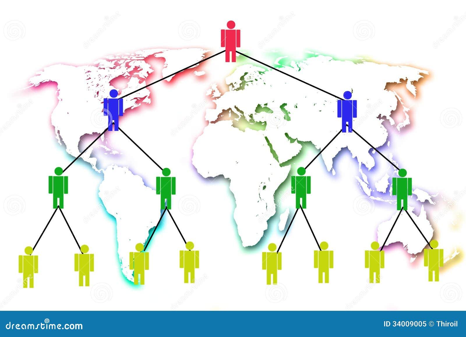 Ludzkiej sieci marketing.