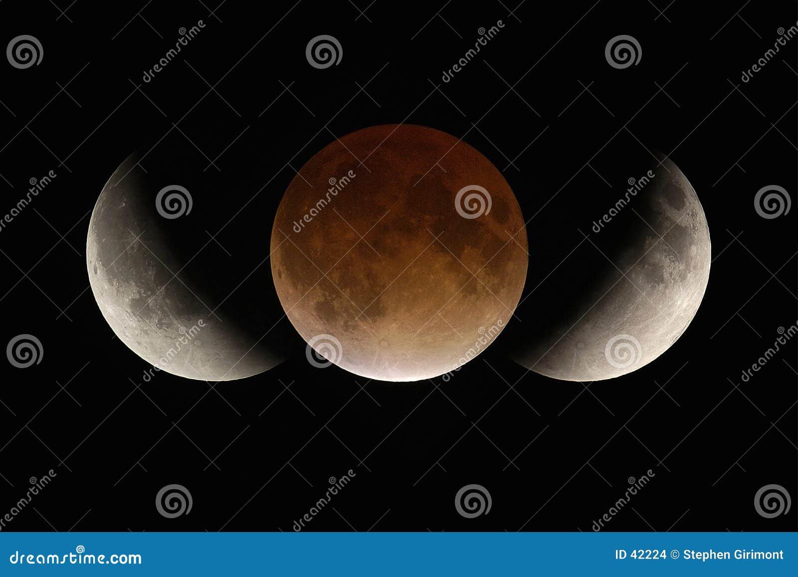 Lunar zaćmienie.