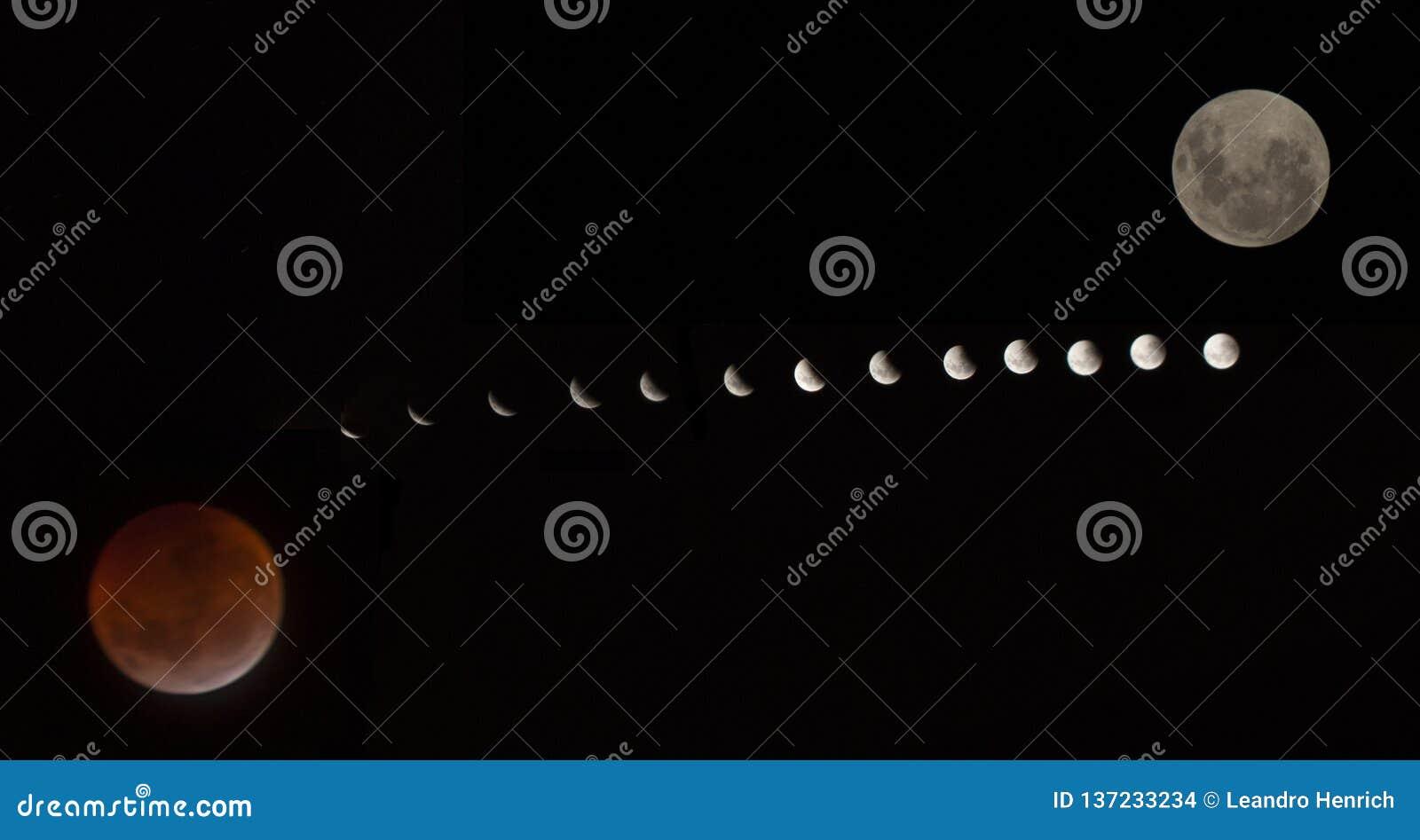 Lune ensanglantée : Toute l éclipse lunaire de 2019
