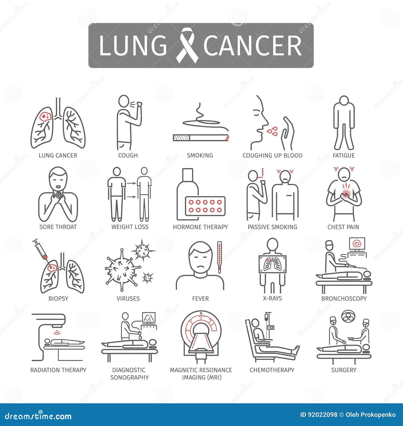 Lung Cancer Tecken orsaker, behandling Linje symbolsuppsättning Vektortecken