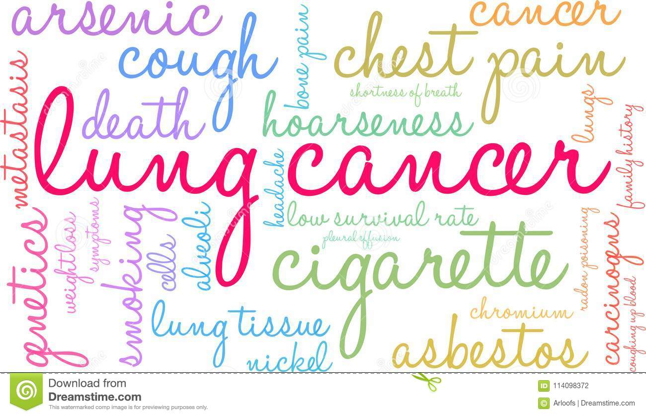 Lung Cancer Word Cloud