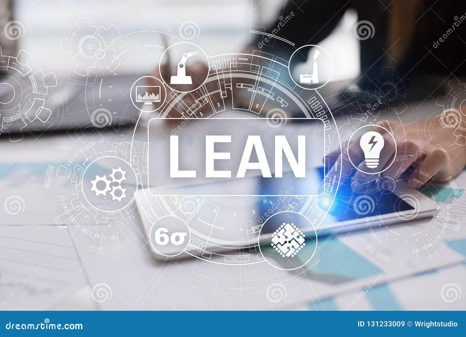 Luta tillverkning Kvalitet och standardisering Affärsprocessförbättring