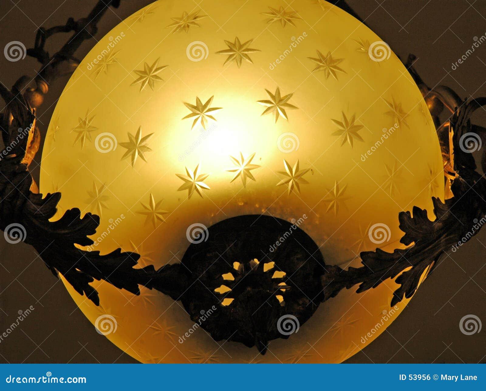 Luz do globo