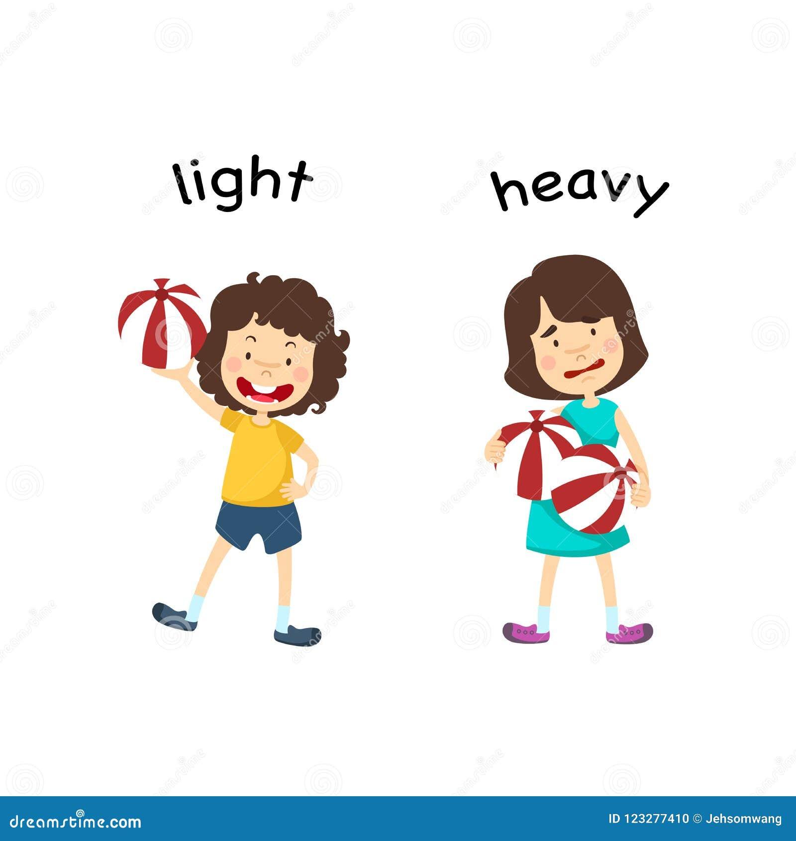 Luz y pesado opuestos