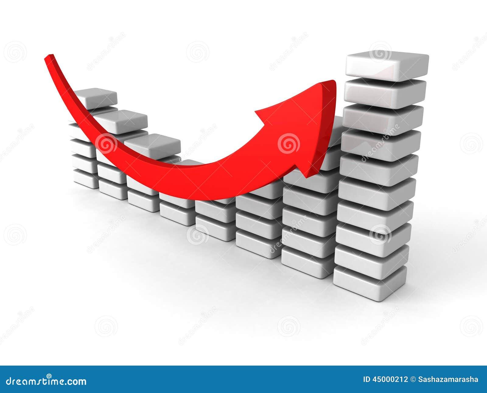 Lyckat diagram för affärsstånggraf med stigning upp pil