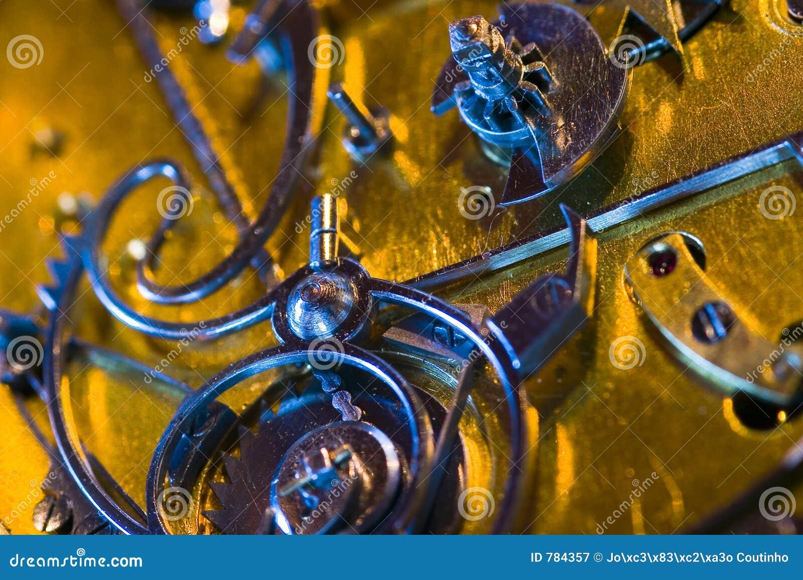 Máquina del reloj