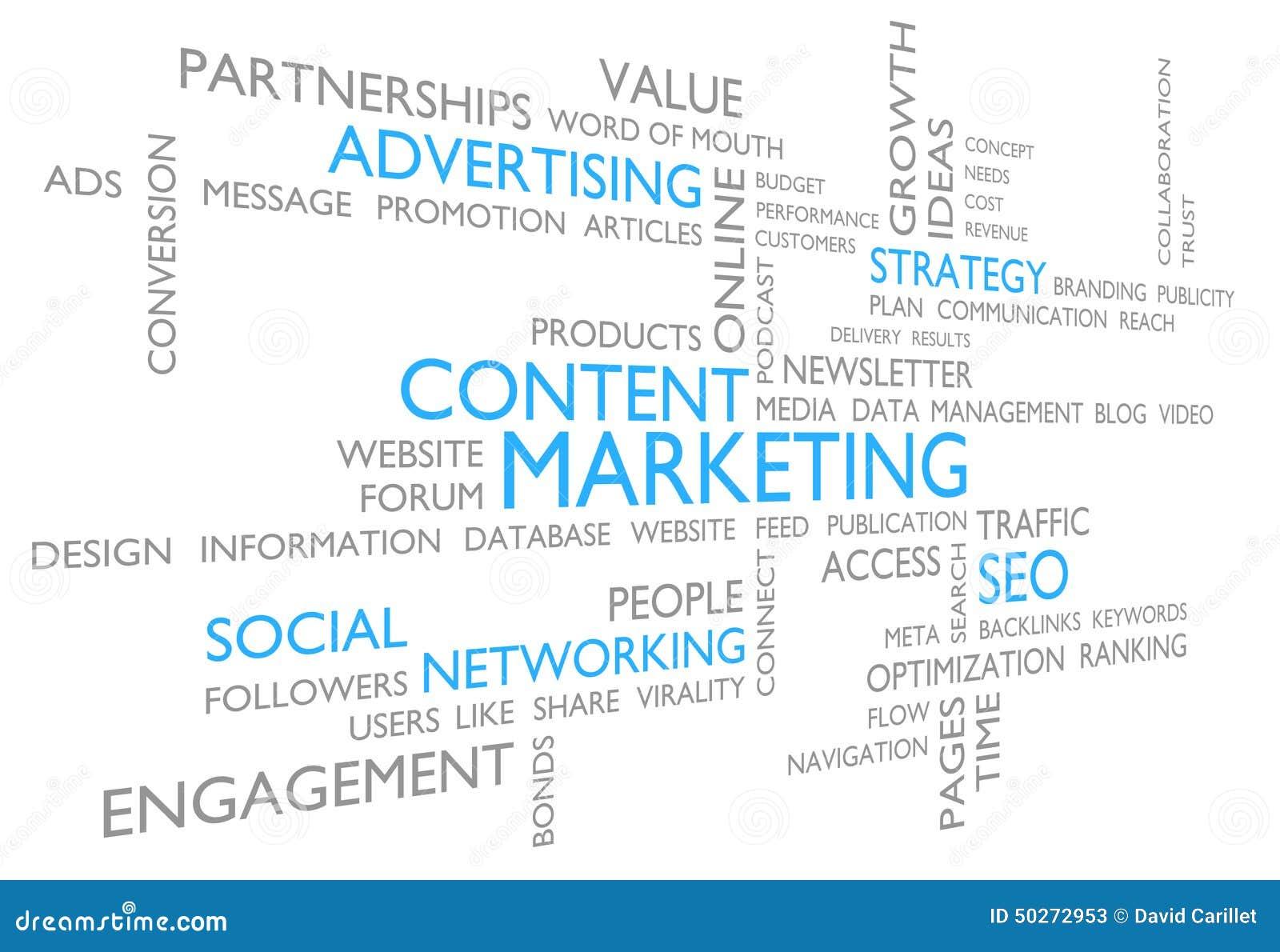 Márketing contento con la publicidad, el establecimiento de una red social, y SEO