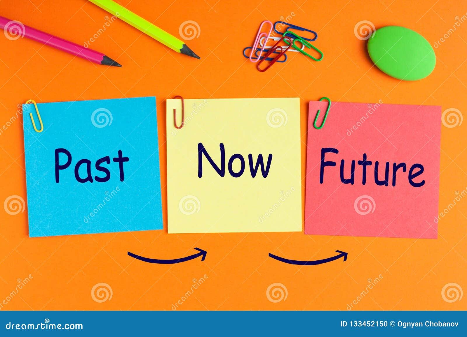 Más allá de, ahora y futuro