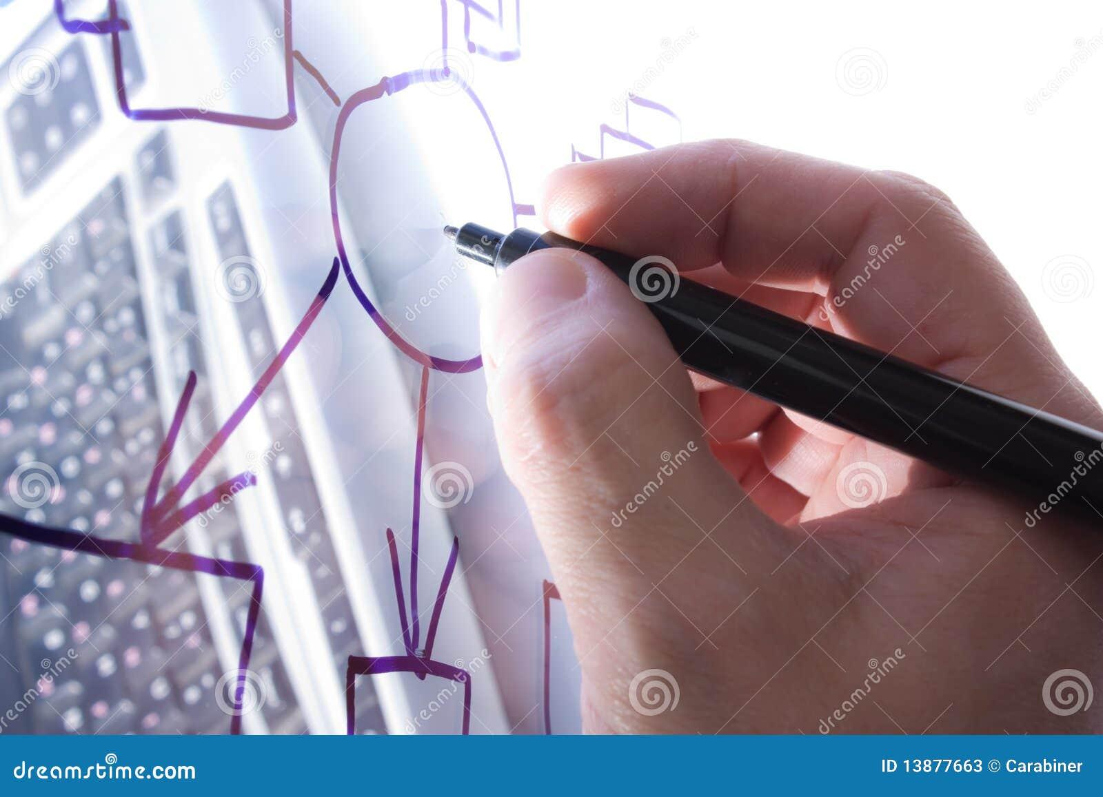A mão desenha em um vidro transparente