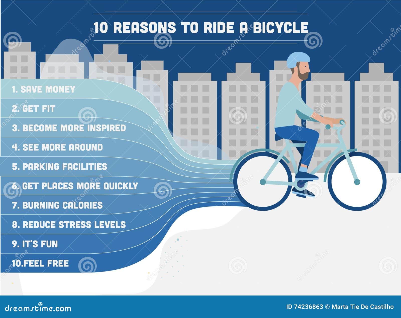 Män som rider en cykel