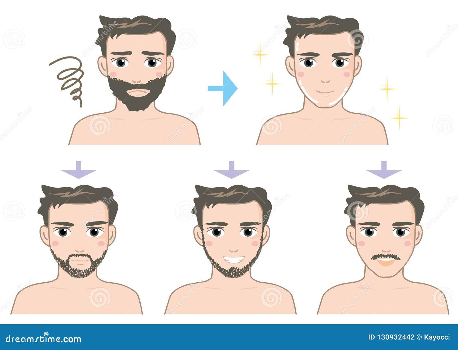 Mäns skönhet - skägg - före och efter