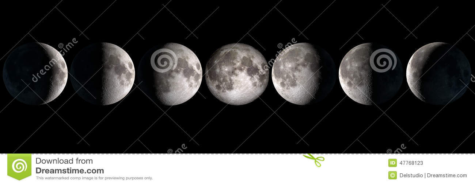 Månen synkroniserar collage
