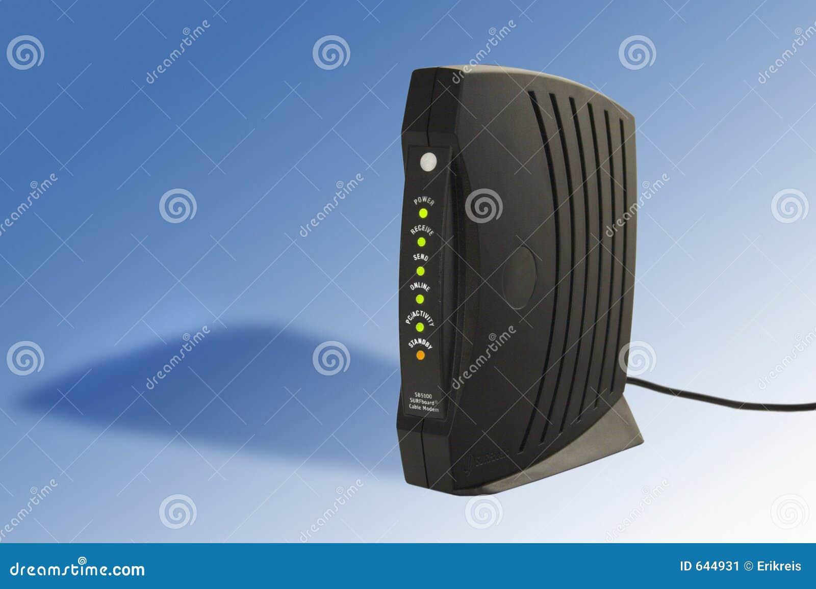 Módem cable