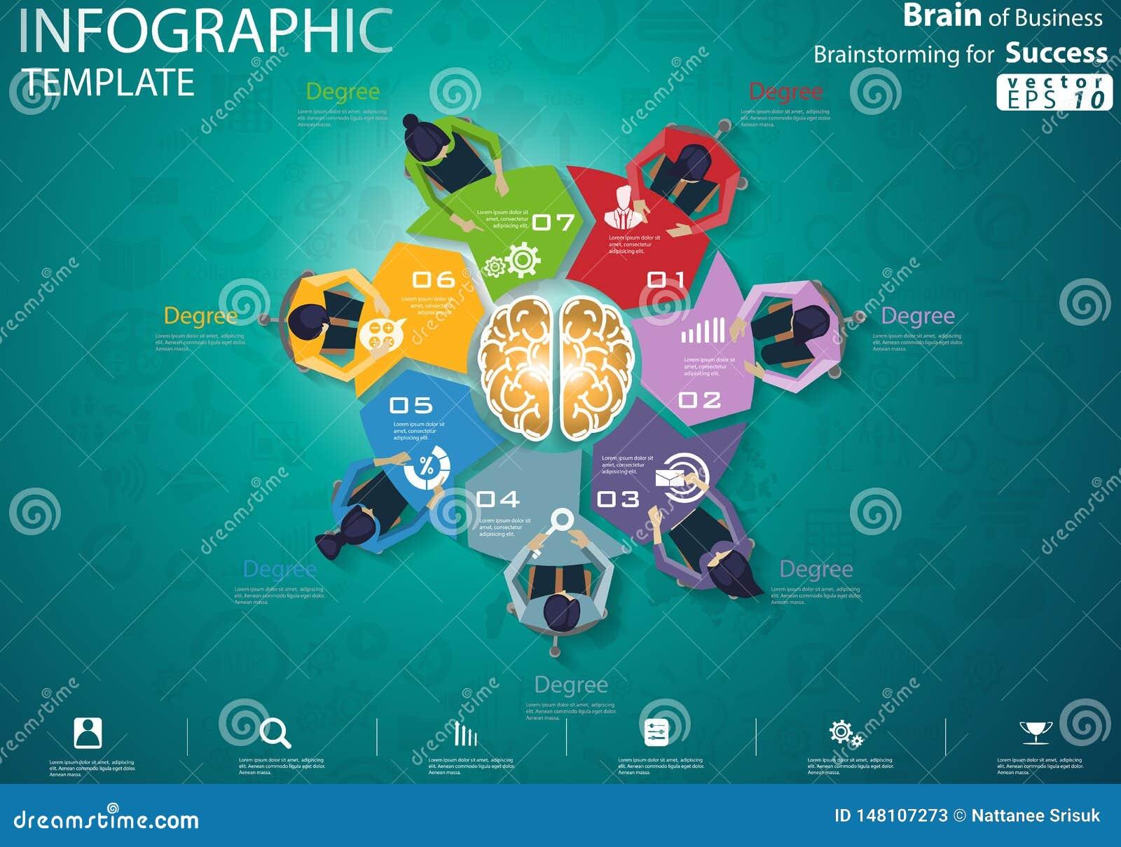 Mózg Biznesowy Brainstorming dla sukcesu nowożytnego projekta pojęcia i pomysłu Infographic Wektorowego ilustracyjnego szablonu z