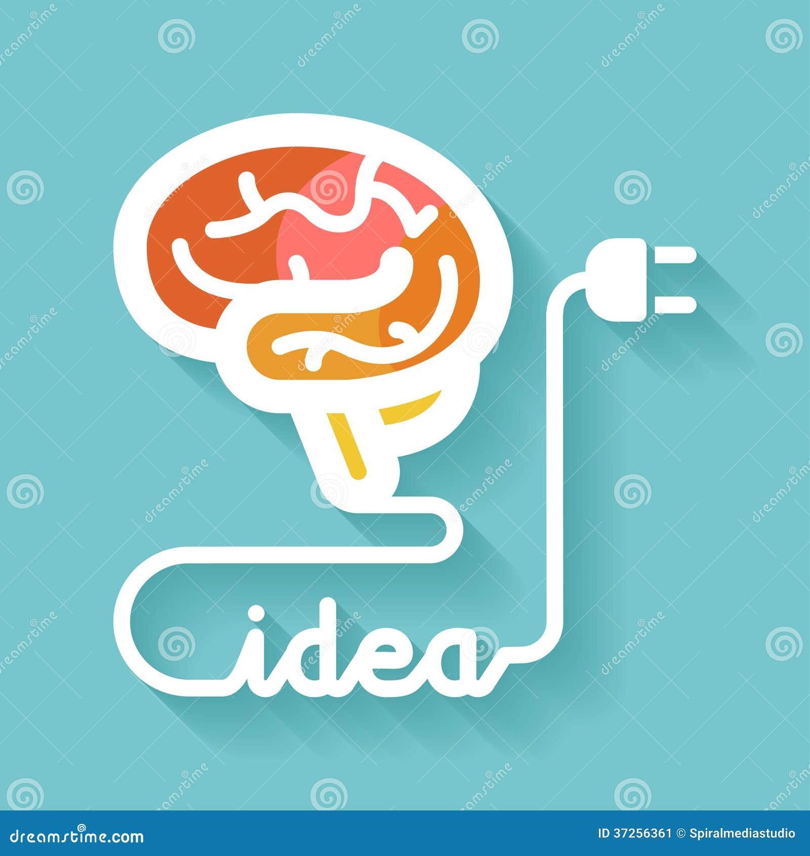 Mózg i pomysł